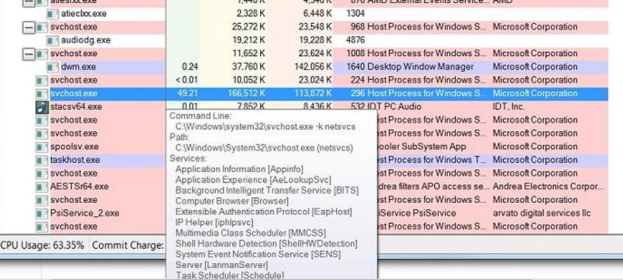 svchost.exe анализ в Process Explorer