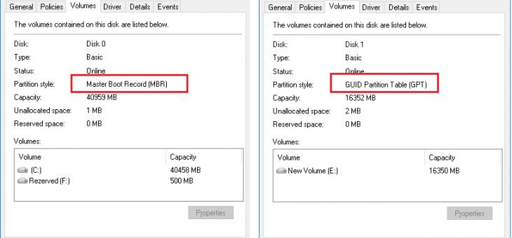 GPT или MBR – как определить тип таблицы разделов жесткого диска