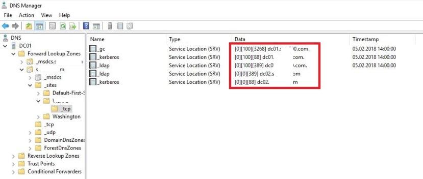 DNS записи для определения контроллеров домена в сайте