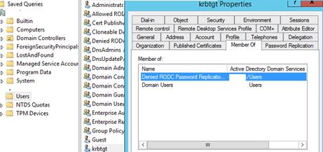 сервисный аккаунт krbtgt в домене active directory
